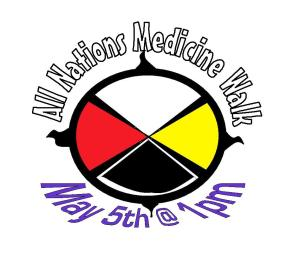 allnations medicine walk button
